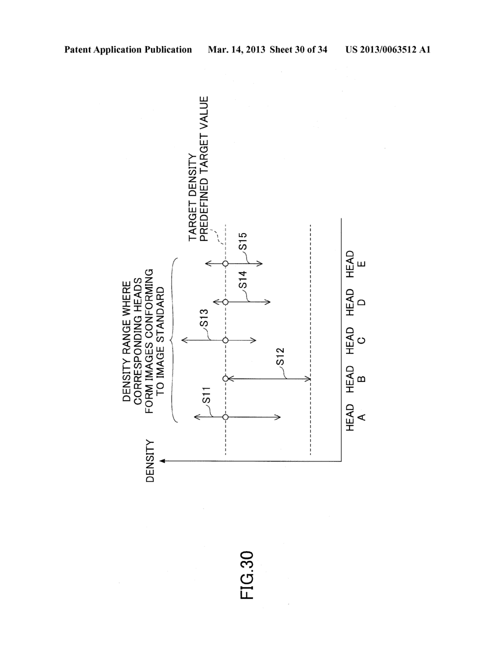 IMAGE FORMING APPARATUS, IMAGE CORRECTION METHOD, AND NON-TRANSITORY     COMPUTER READABLE RECORDING MEDIUM STORING IMAGE CORRECTION PROGRAM - diagram, schematic, and image 31