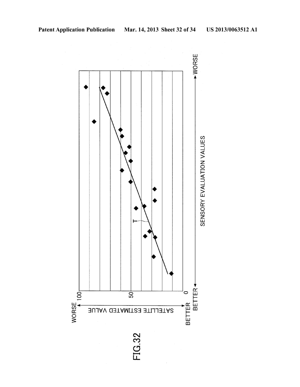 IMAGE FORMING APPARATUS, IMAGE CORRECTION METHOD, AND NON-TRANSITORY     COMPUTER READABLE RECORDING MEDIUM STORING IMAGE CORRECTION PROGRAM - diagram, schematic, and image 33