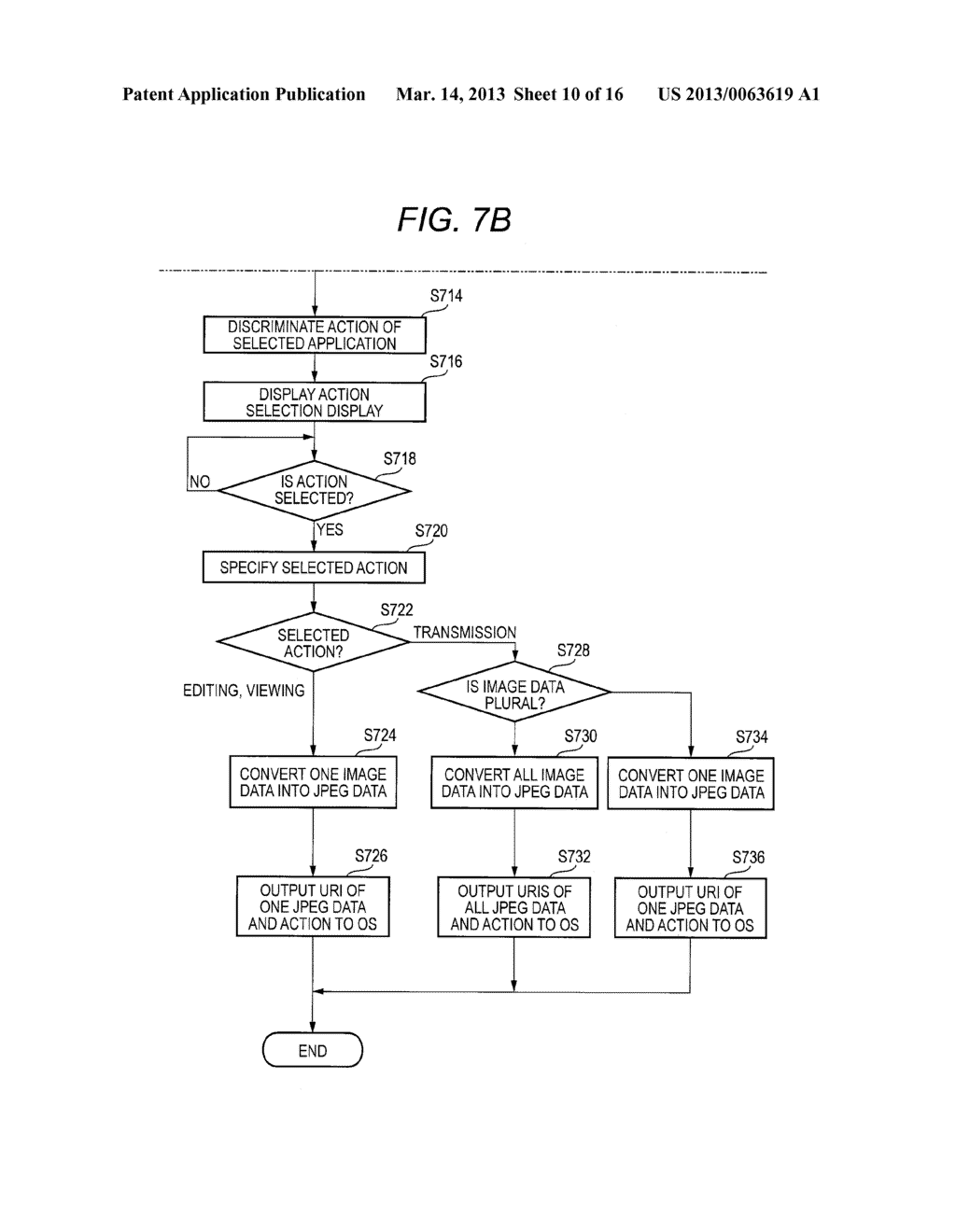 INFORMATION PROCESSING PROGRAM, INFORMATION PROCESSING APPARATUS AND     INFORMATION PROCESSING METHOD - diagram, schematic, and image 11