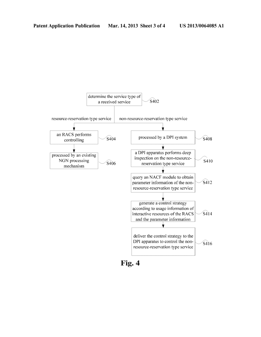 METHOD, APPARATUS AND SYSTEM FOR PROCESSING NON-RESOURCE RESERVATION TYPE     SERVICE - diagram, schematic, and image 04