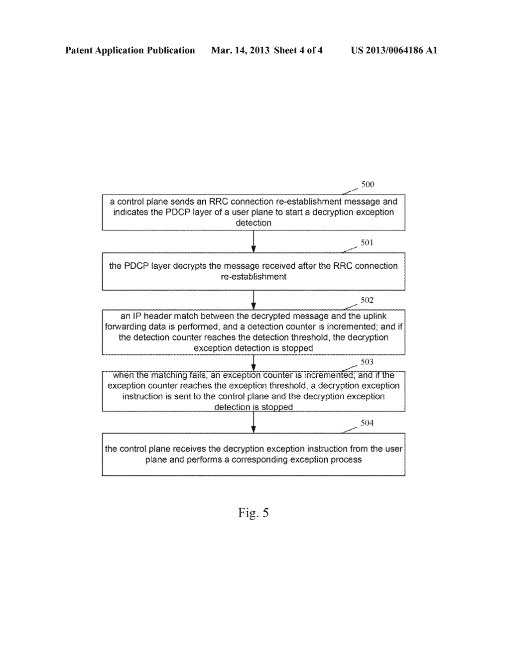 Method and System for Synchronizing Access Stratum Security Algorithm - diagram, schematic, and image 05