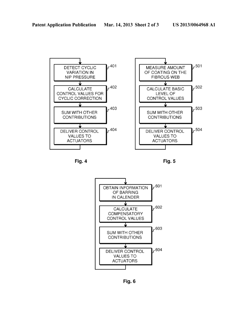 Method and Apparatus for Controlling a Coating Head, and a Coating Head - diagram, schematic, and image 03