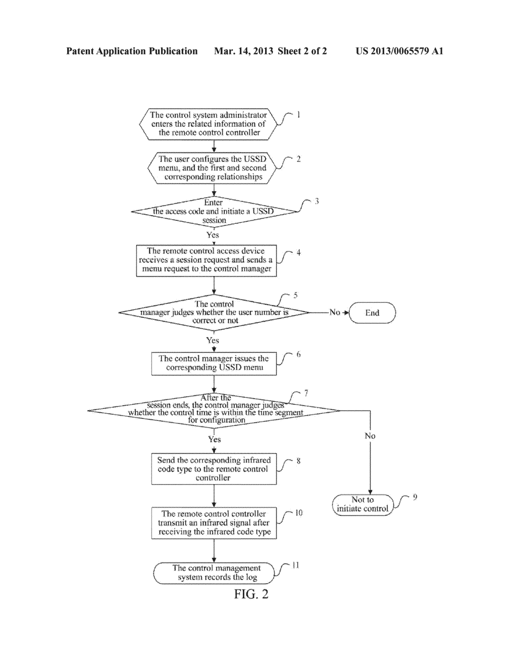 System and Method for Remote Household Appliance Control Based on Mobile     Communication Network - diagram, schematic, and image 03
