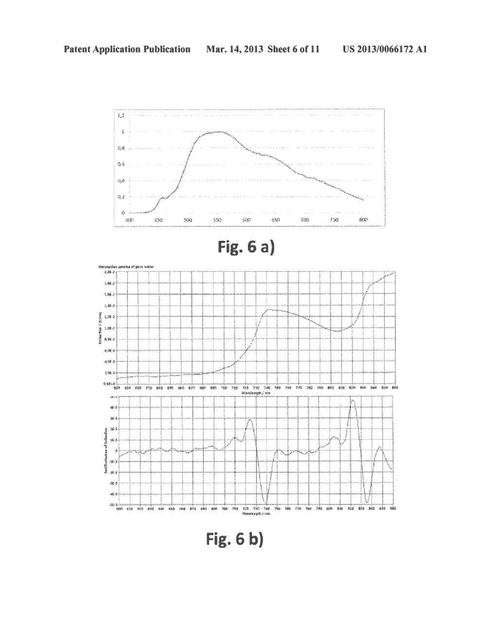 Device and Method for Detecting and Monitoring Ingredients or Properties     of a Measurement Medium, In Particular of Physiological Blood Values - diagram, schematic, and image 07