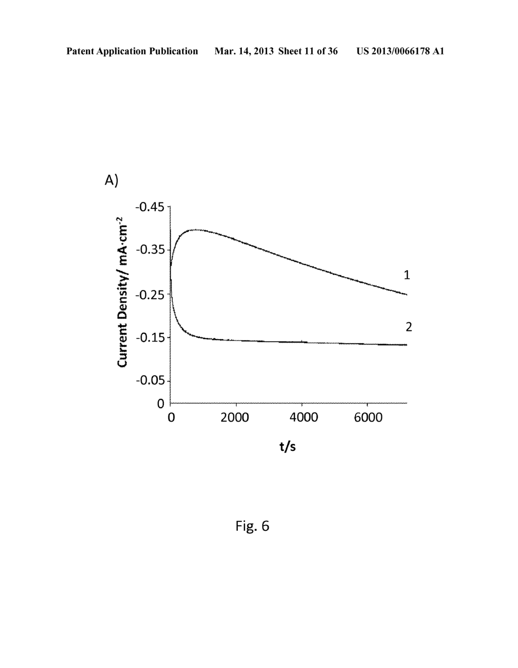 Lyotropic Liquid Crystal Coated Analyte Monitoring Device and Methods of     Use - diagram, schematic, and image 12