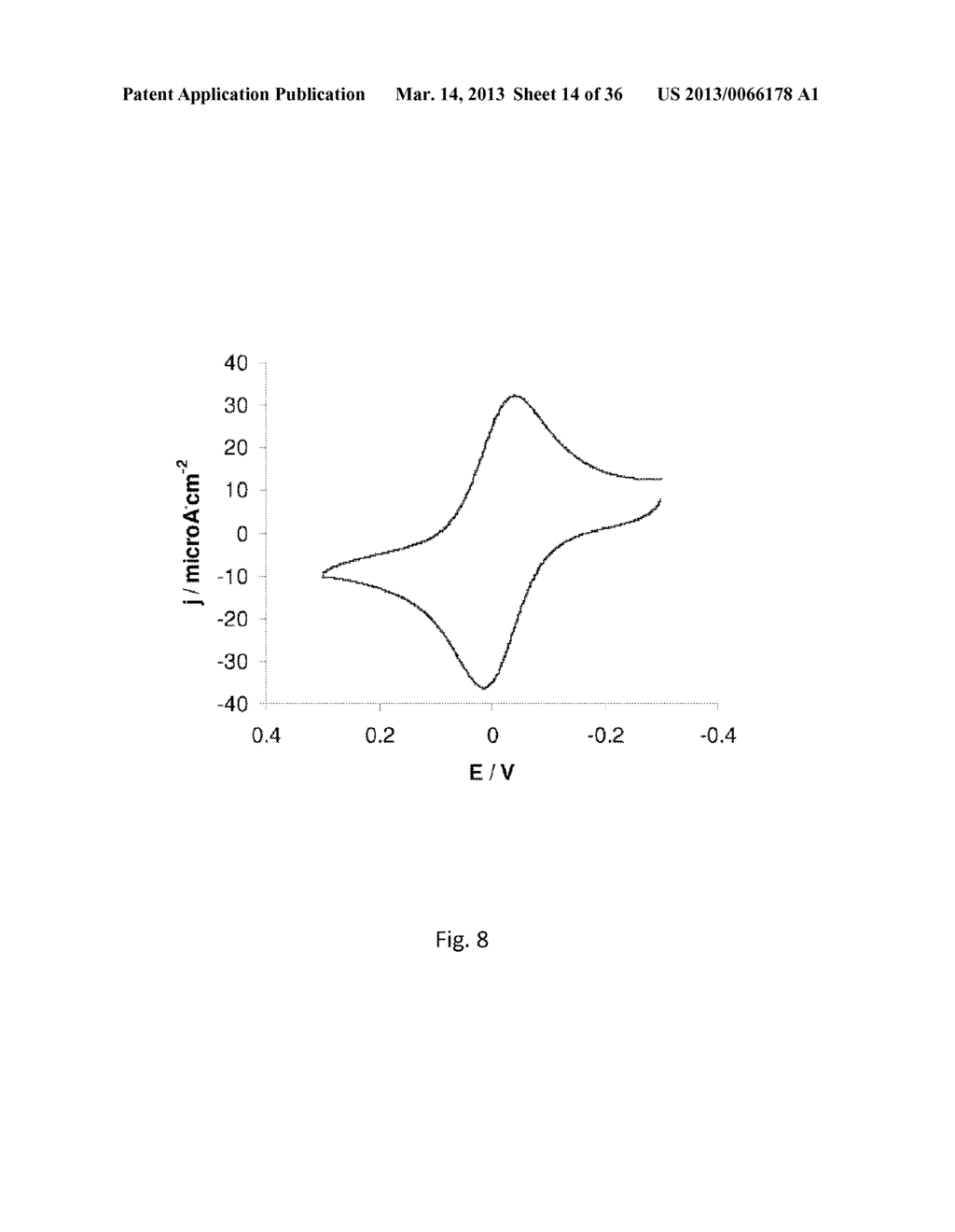 Lyotropic Liquid Crystal Coated Analyte Monitoring Device and Methods of     Use - diagram, schematic, and image 15