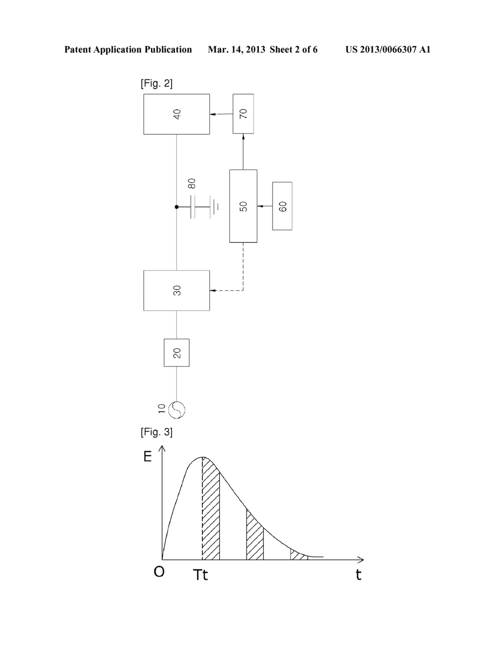 INTENSE PULSED LIGHT APPARATUS CAPABLE OF CONTROLLING ENEGY LEVEL WITH SCR - diagram, schematic, and image 03