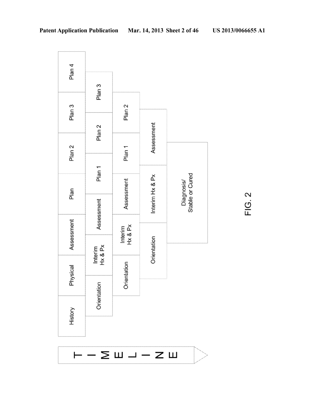 Method for Generating and Using a Portable Patient File - diagram, schematic, and image 03
