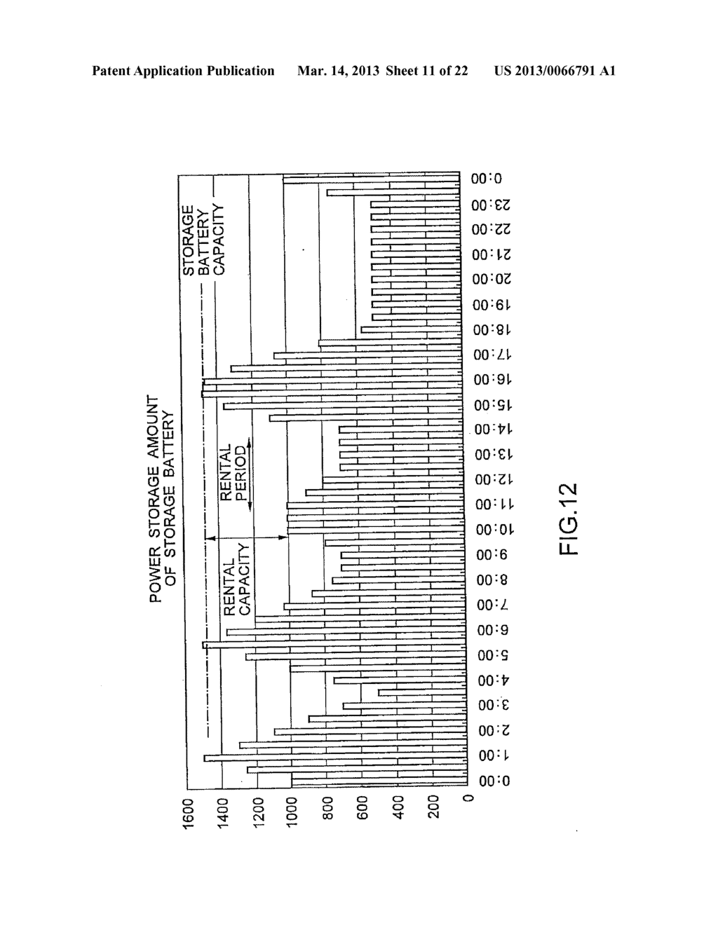 DEVICE AND METHOD FOR DETERMINING STORAGE BATTERY RENTAL CAPACITY - diagram, schematic, and image 12