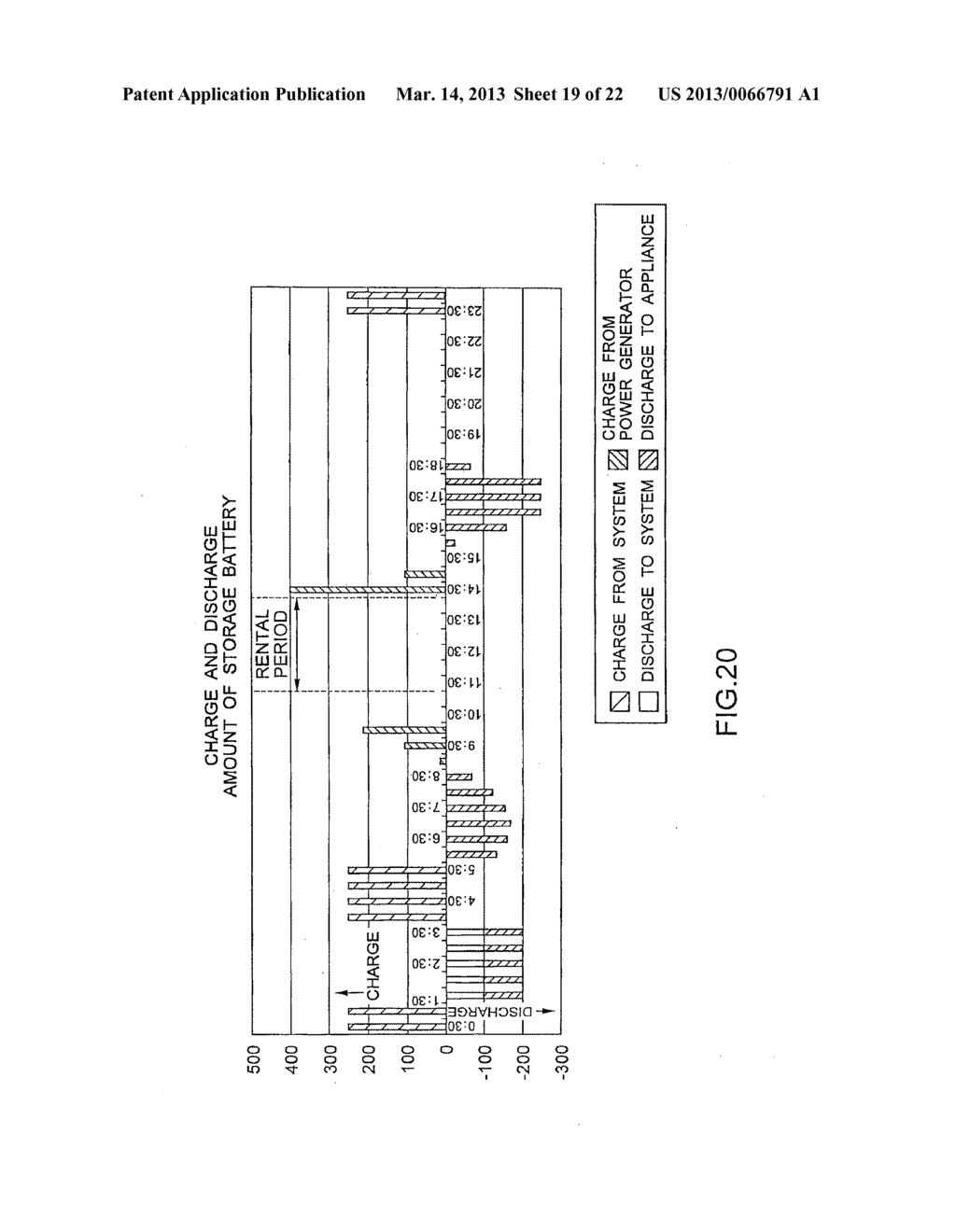 DEVICE AND METHOD FOR DETERMINING STORAGE BATTERY RENTAL CAPACITY - diagram, schematic, and image 20