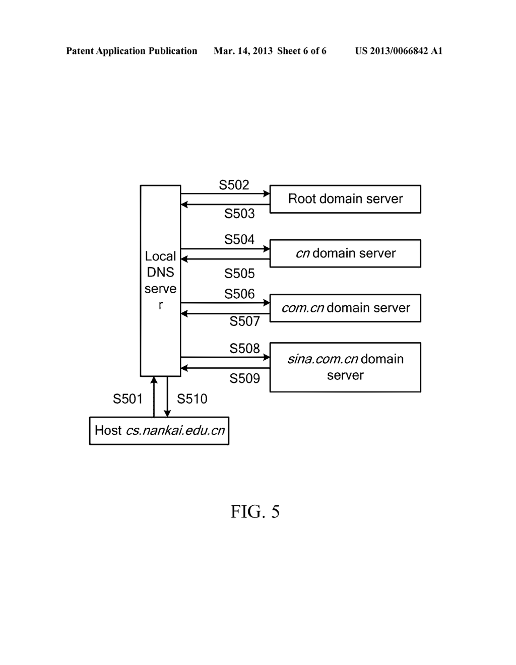Method and Device for Storing Domain Name System Records, Method and     Device for Parsing Domain Name - diagram, schematic, and image 07
