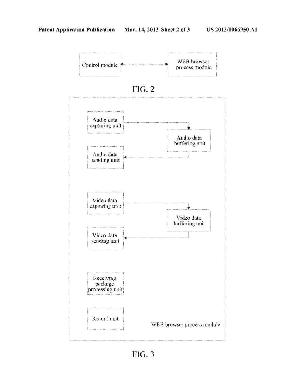 Service Development Platform, System and Method Thereof - diagram, schematic, and image 03