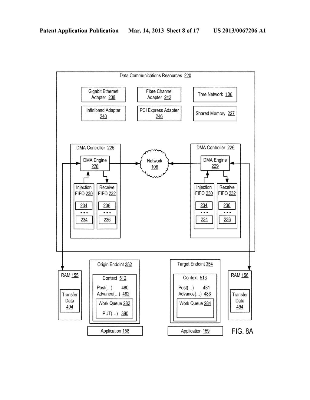 Endpoint-Based Parallel Data Processing In A Parallel Active Messaging     Interface Of A Parallel Computer - diagram, schematic, and image 09