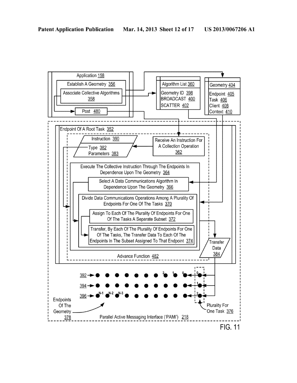 Endpoint-Based Parallel Data Processing In A Parallel Active Messaging     Interface Of A Parallel Computer - diagram, schematic, and image 13