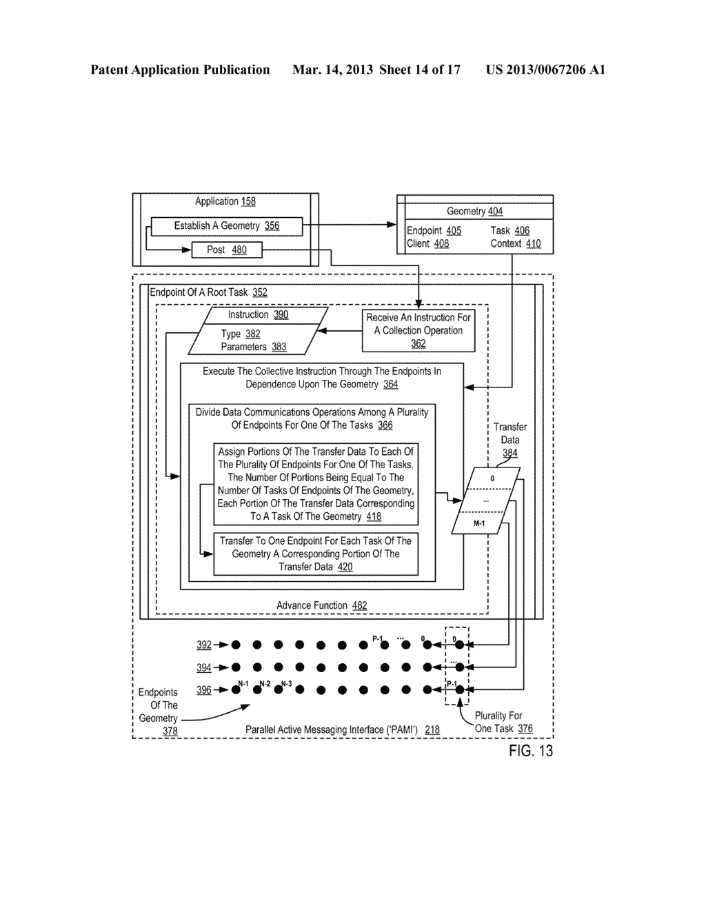 Endpoint-Based Parallel Data Processing In A Parallel Active Messaging     Interface Of A Parallel Computer - diagram, schematic, and image 15