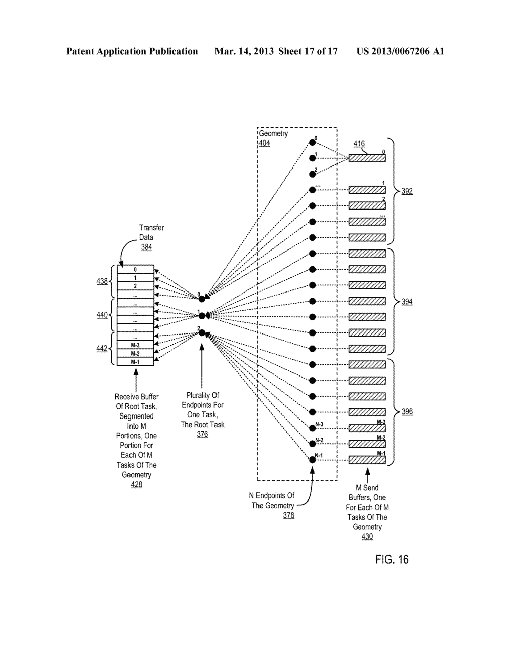 Endpoint-Based Parallel Data Processing In A Parallel Active Messaging     Interface Of A Parallel Computer - diagram, schematic, and image 18