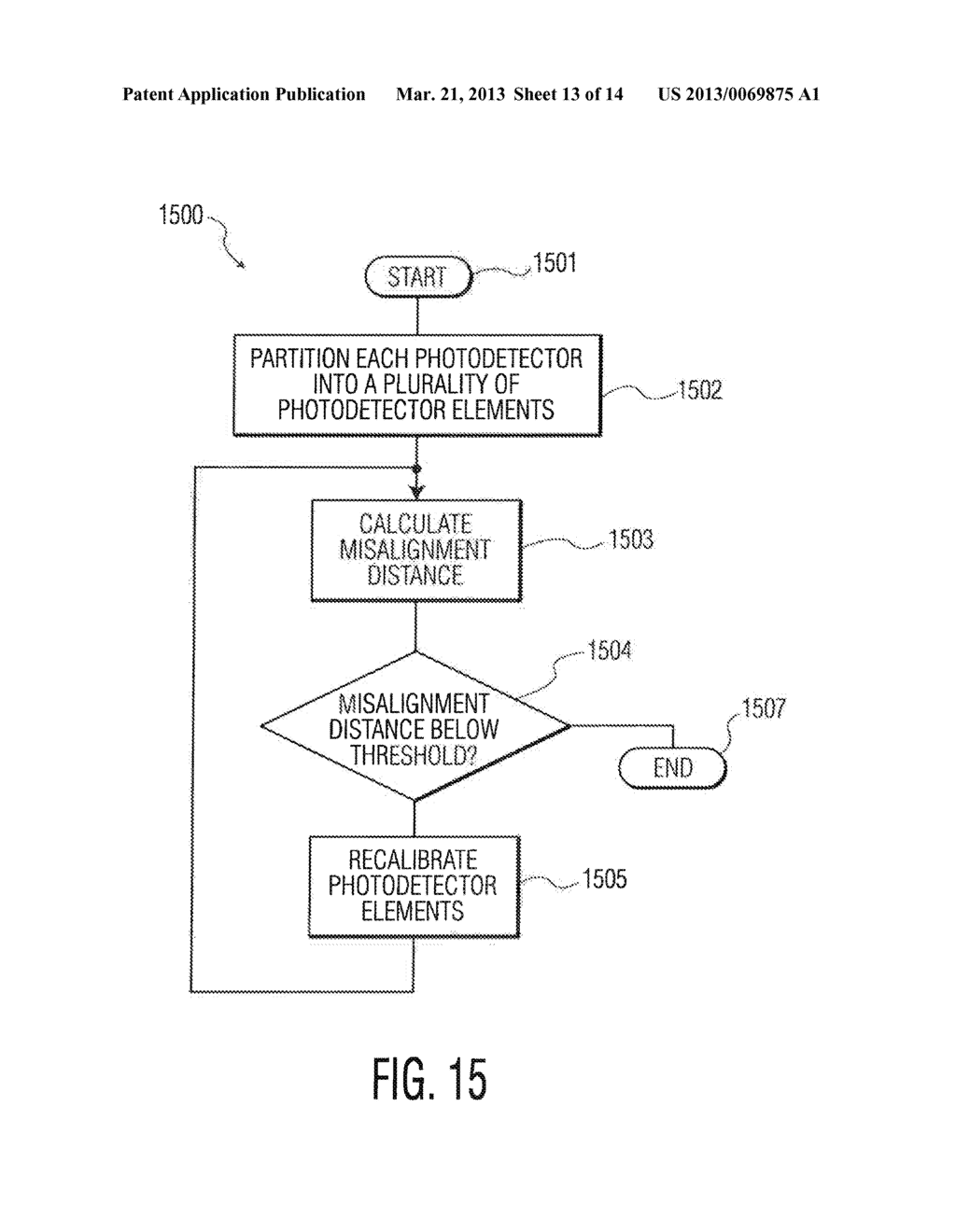 METHOD AND APPARATUS FOR MISALIGNMENT COMPENSATION IN OPTICAL JOYSTICKS - diagram, schematic, and image 14