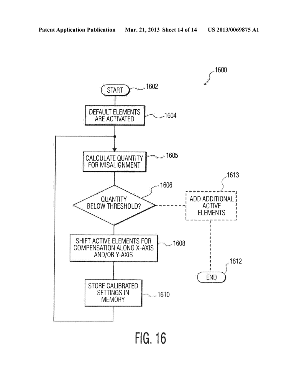 METHOD AND APPARATUS FOR MISALIGNMENT COMPENSATION IN OPTICAL JOYSTICKS - diagram, schematic, and image 15