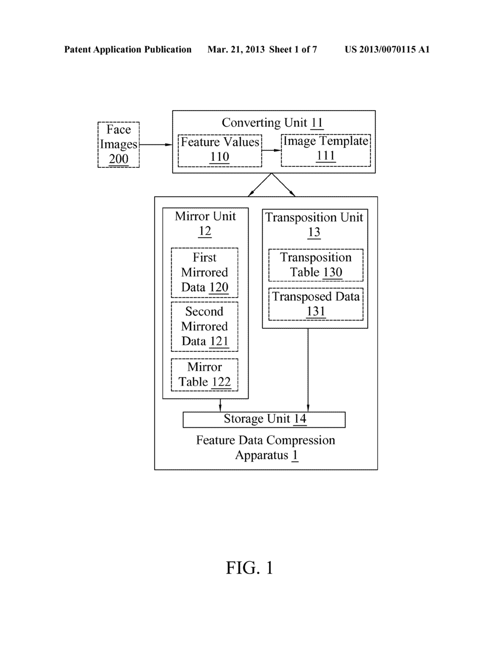 Feature Data Compression Device, Multi-Directional Face Detection System     and Detection Method Thereof - diagram, schematic, and image 02