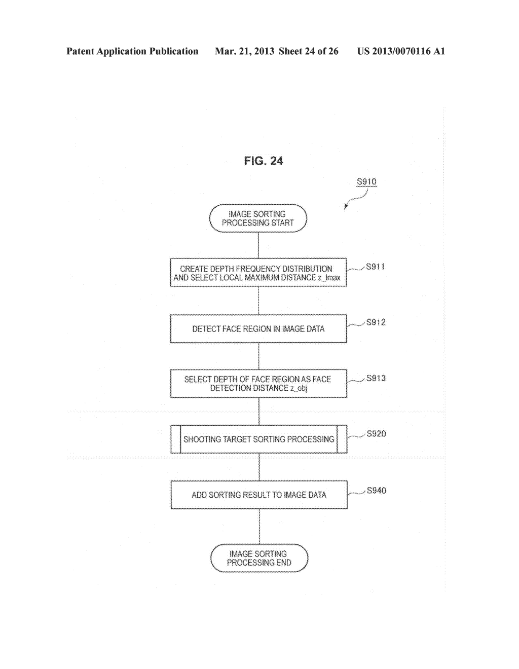 IMAGE PROCESSING DEVICE, METHOD OF CONTROLLING IMAGE PROCESSING DEVICE AND     PROGRAM CAUSING COMPUTER TO EXECUTE THE METHOD - diagram, schematic, and image 25