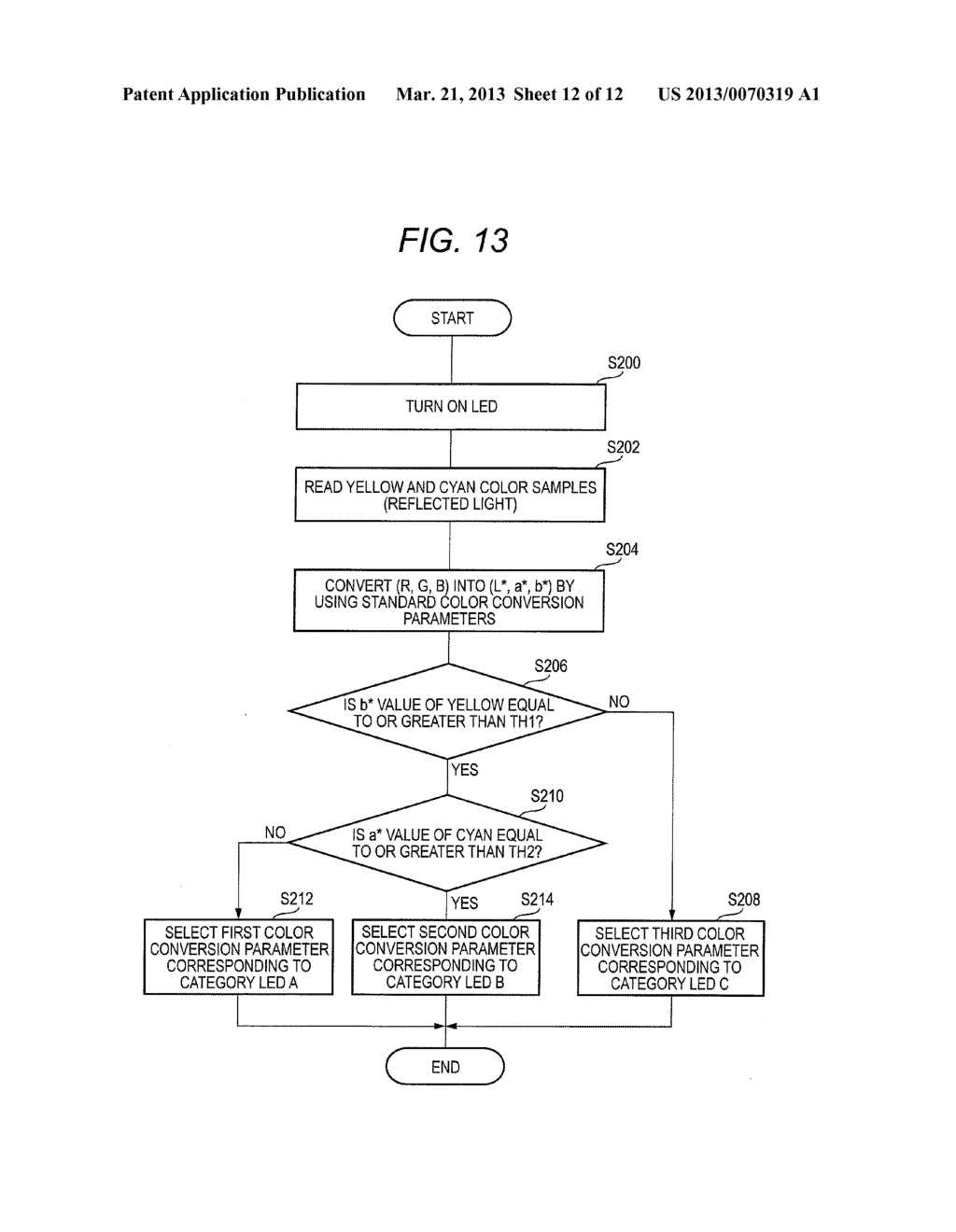 IMAGE READING APPARATUS, IMAGE FORMING APPARATUS AND COMPUTER-READABLE     MEDIUM - diagram, schematic, and image 13