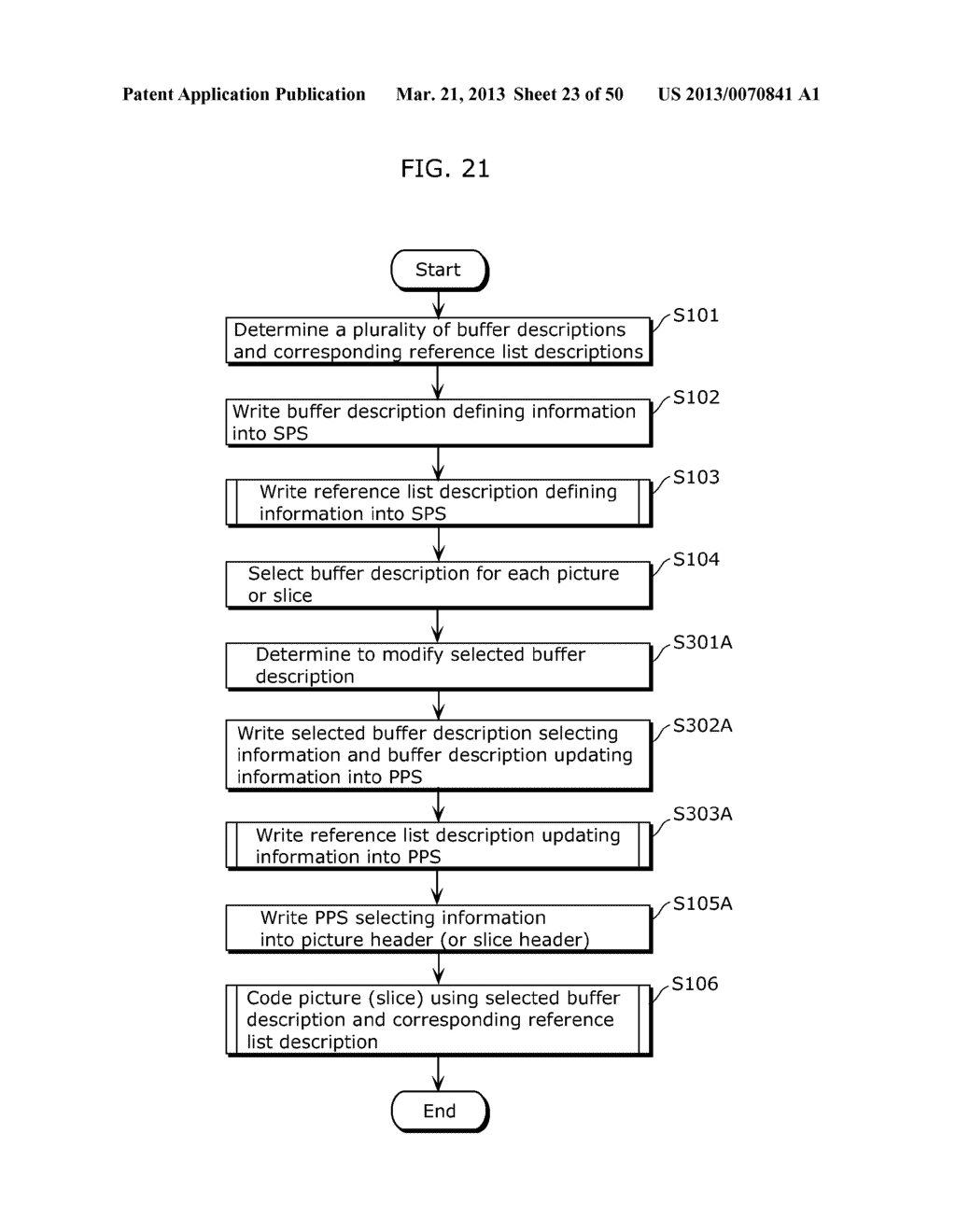 IMAGE CODING METHOD, IMAGE DECODING METHOD, IMAGE CODING APPARATUS, IMAGE     DECODING APPARATUS, AND IMAGE CODING AND DECODING APPARATUS - diagram, schematic, and image 24
