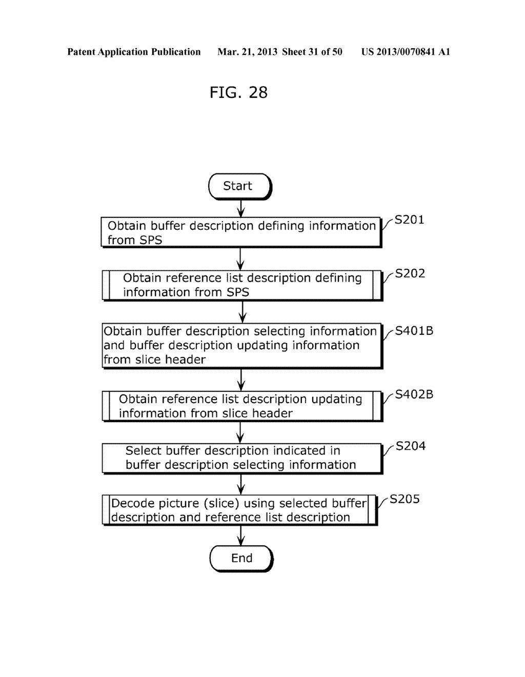 IMAGE CODING METHOD, IMAGE DECODING METHOD, IMAGE CODING APPARATUS, IMAGE     DECODING APPARATUS, AND IMAGE CODING AND DECODING APPARATUS - diagram, schematic, and image 32