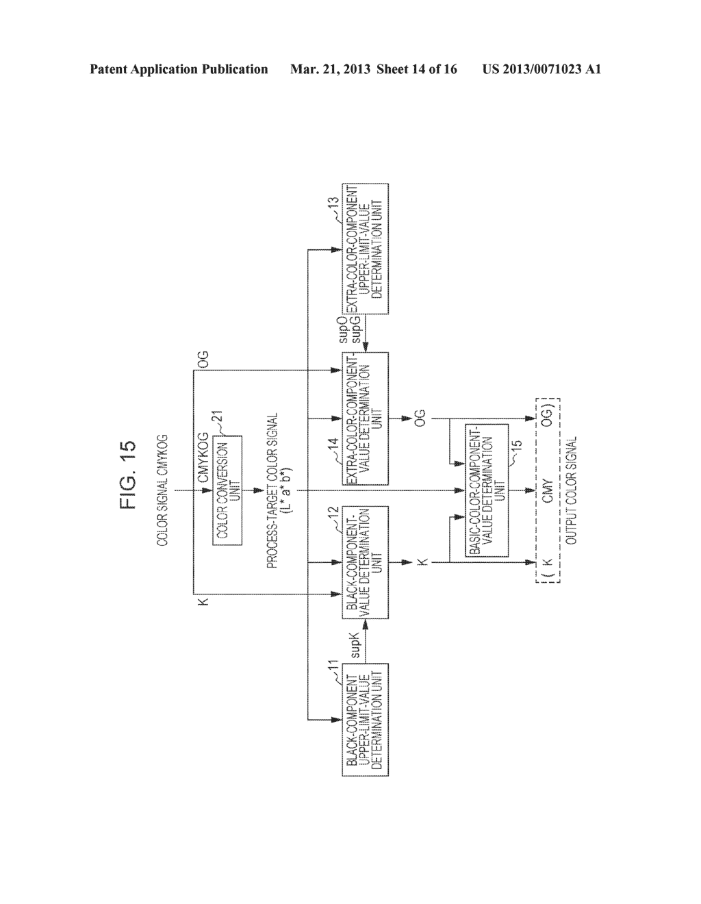 COLOR PROCESSING APPARATUS, COLOR PROCESSING METHOD, AND COMPUTER-READABLE     NON-TRANSITORY TANGIBLE MEDIUM - diagram, schematic, and image 15