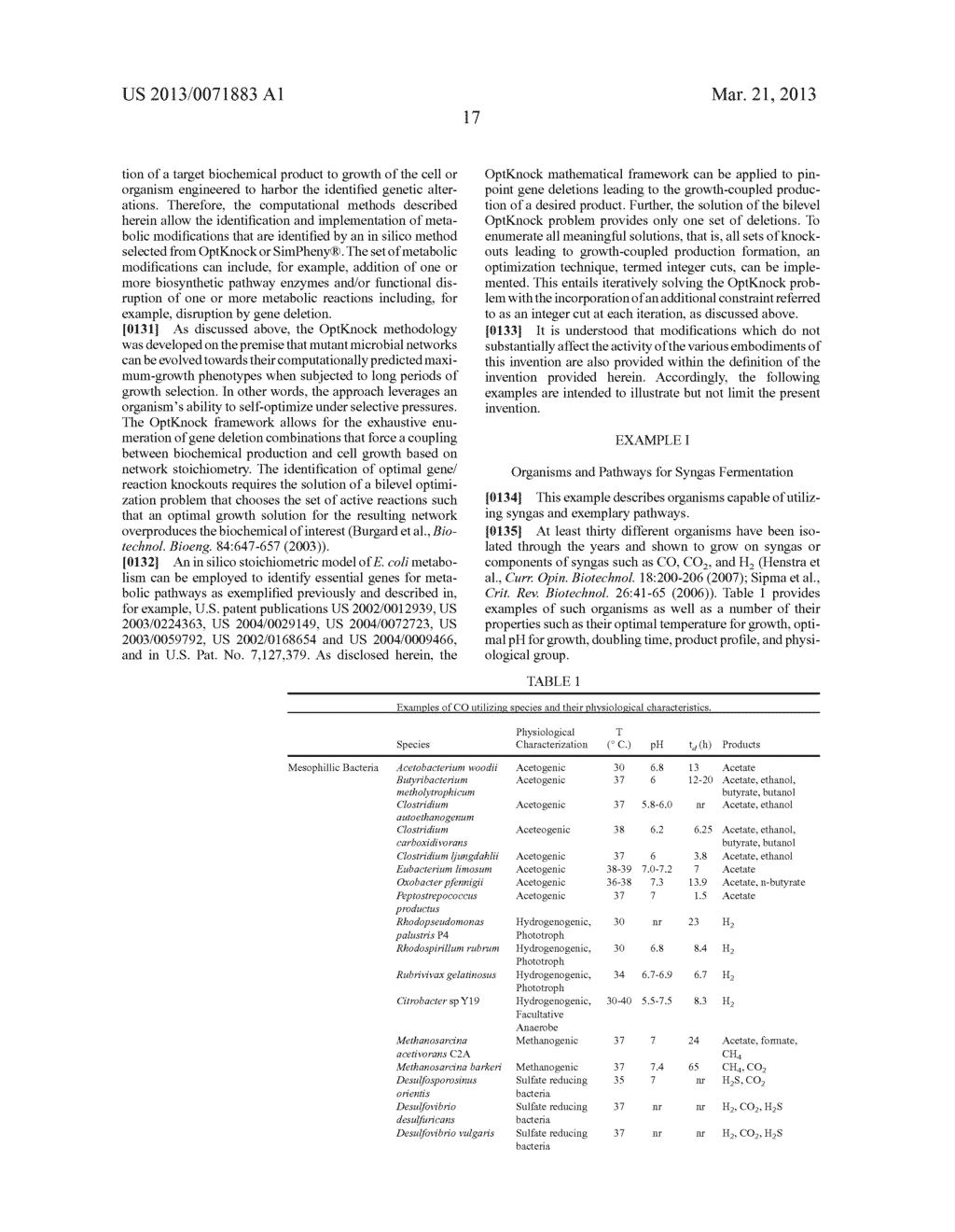 METHODS AND ORGANISMS FOR UTILIZING SYNTHESIS GAS OR OTHER GASEOUS CARBON     SOURCES AND METHANOL - diagram, schematic, and image 33