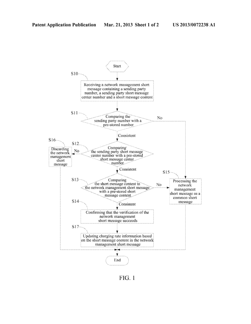 Method and Apparatus for Verifying Network Management Short Message of     Wireless Public Phone - diagram, schematic, and image 02