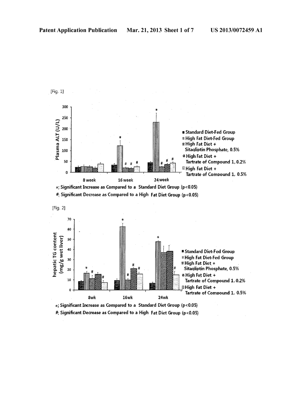 Pharmaceutical composition for the prevention or the treatment of pharmaceutical composition for the prevention or the treatment of non alcoholic fatty liver disease and the method for prevention or treatment of ccuart Choice Image