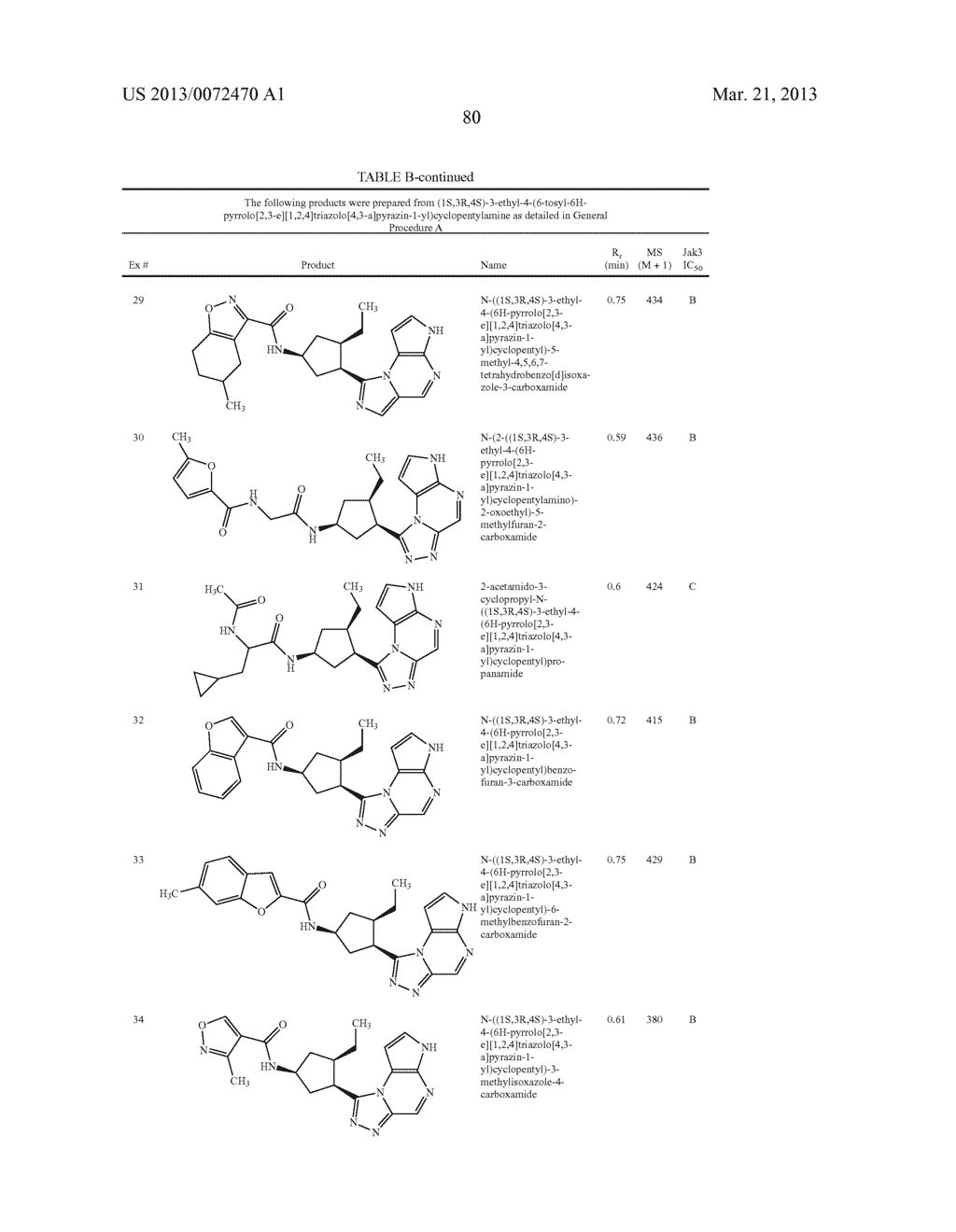 NOVEL TRICYCLIC COMPOUNDS - diagram, schematic, and image 81