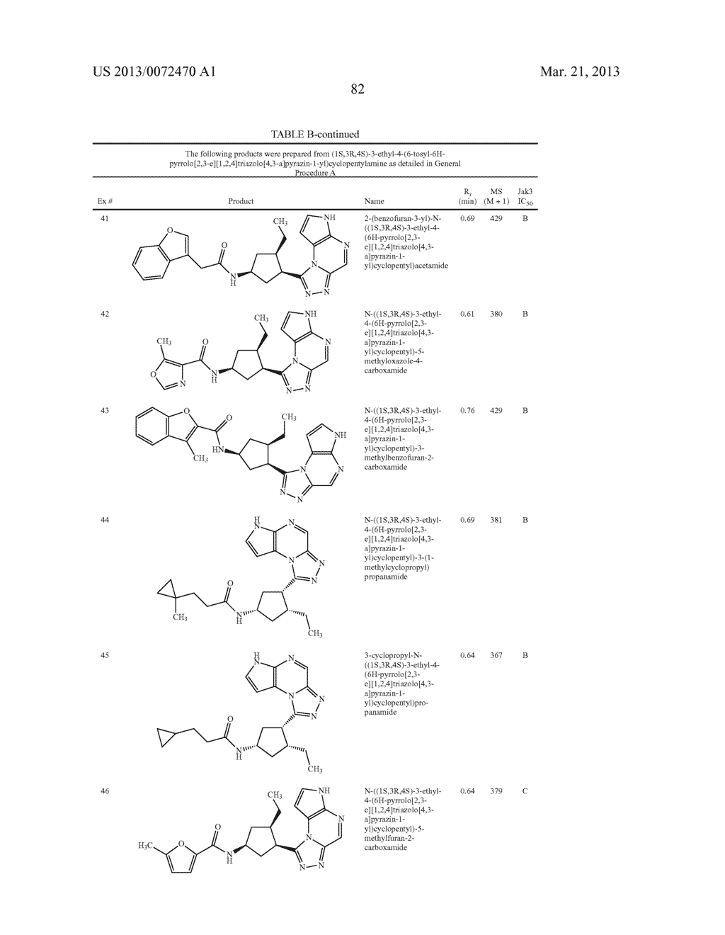 NOVEL TRICYCLIC COMPOUNDS - diagram, schematic, and image 83