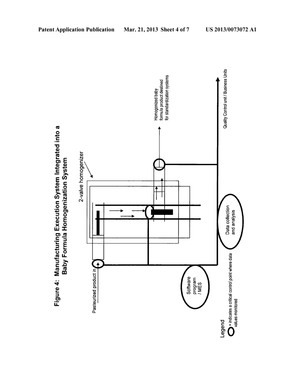 Quality monitoring of baby formula manufacture - diagram, schematic, and image 05