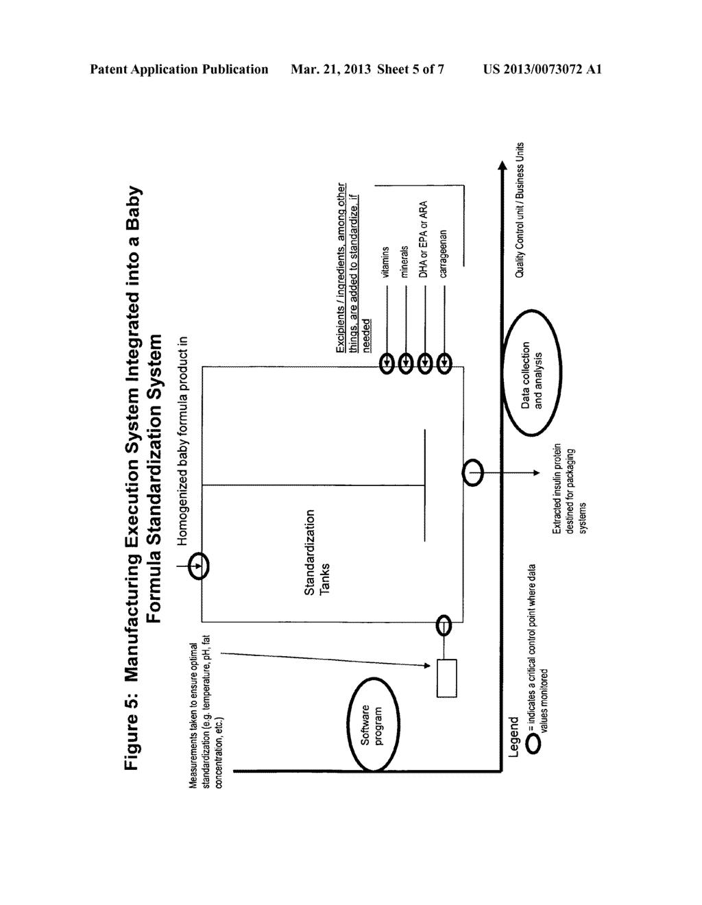 Quality monitoring of baby formula manufacture - diagram, schematic, and image 06