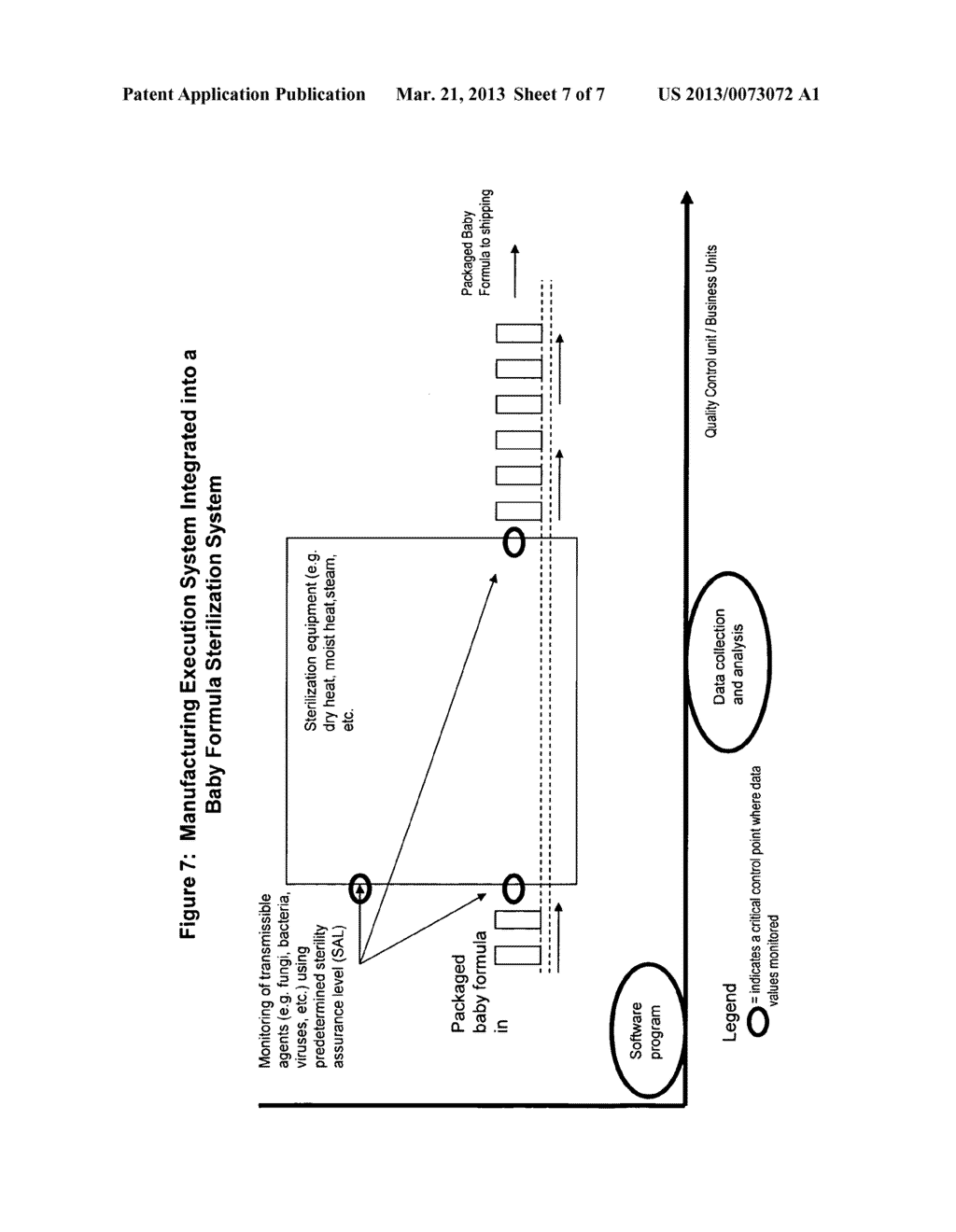 Quality monitoring of baby formula manufacture - diagram, schematic, and image 08