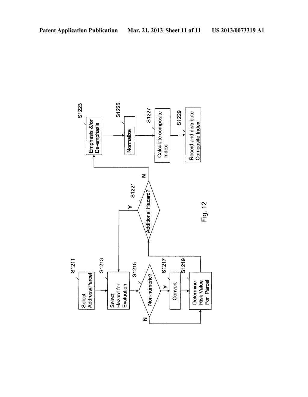 APPARATUS, METHOD AND COMPUTER PROGRAM PRODUCT FOR DETERMINING COMPOSITE     HAZARD INDEX - diagram, schematic, and image 12
