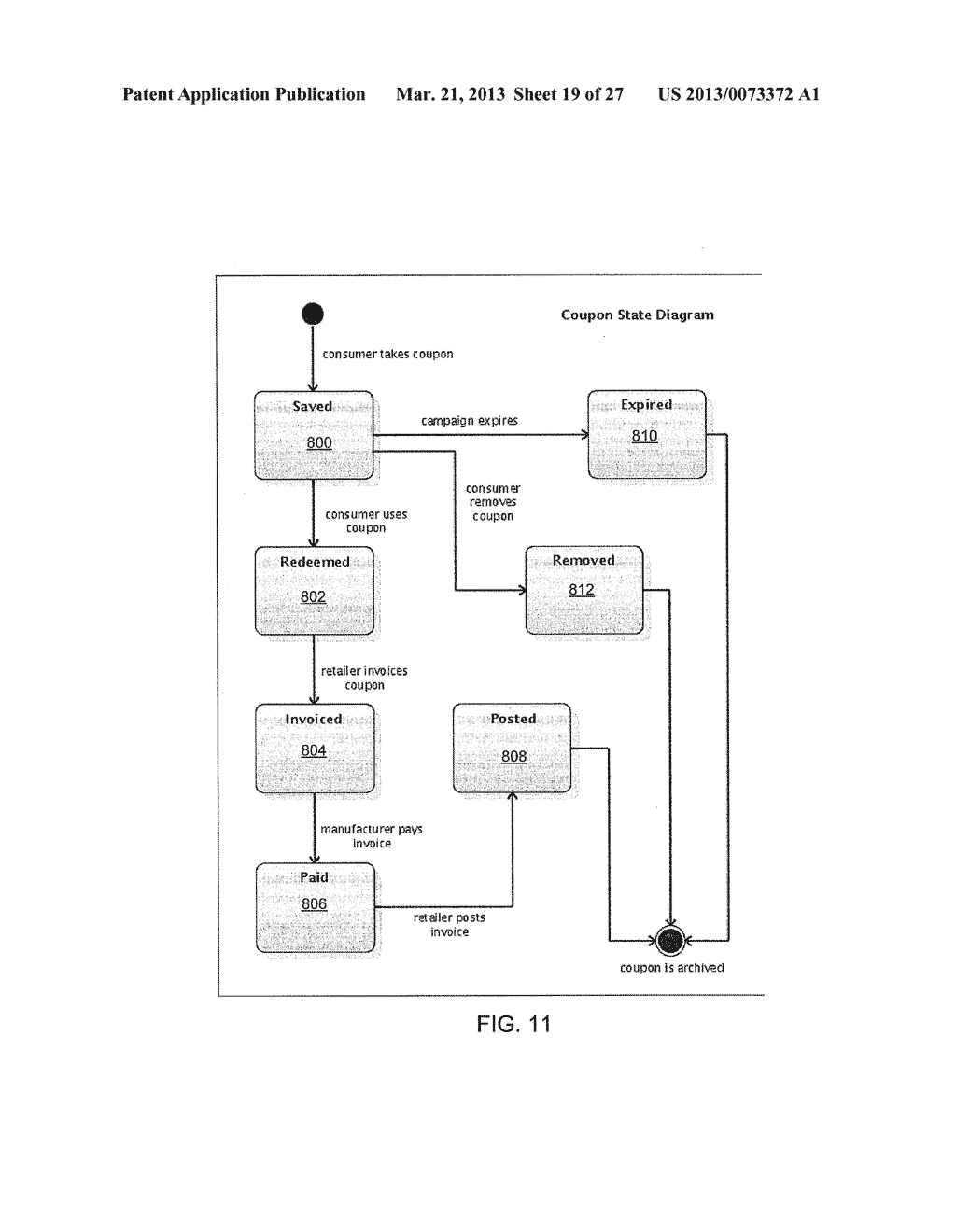 INTEGRATED SYSTEM AND METHOD FOR MANAGING ELECTRONIC COUPONS - diagram, schematic, and image 20