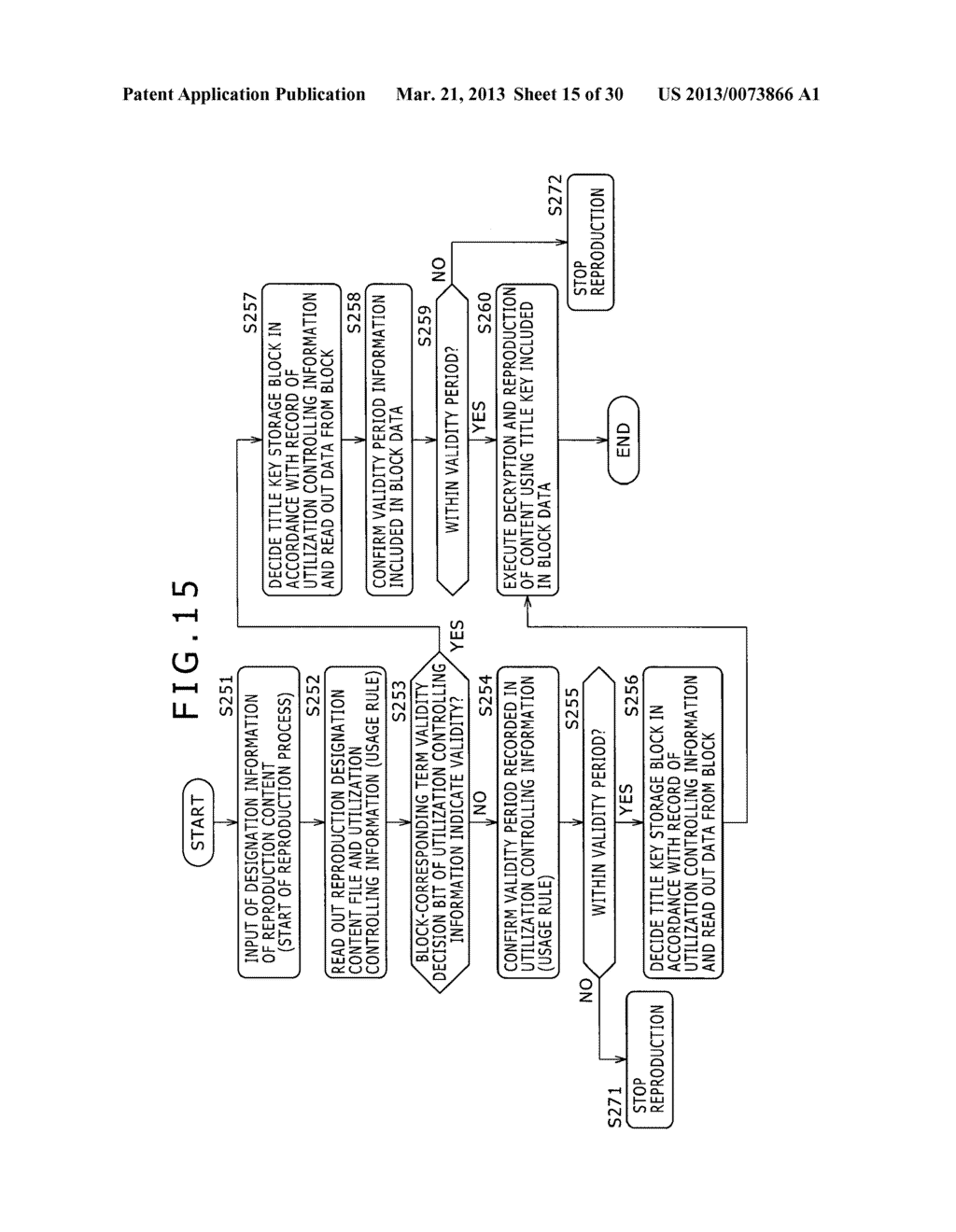 INFORMATION PROCESSING APPARATUS, INFORMATION PROCESSING METHOD AND     PROGRAM - diagram, schematic, and image 16