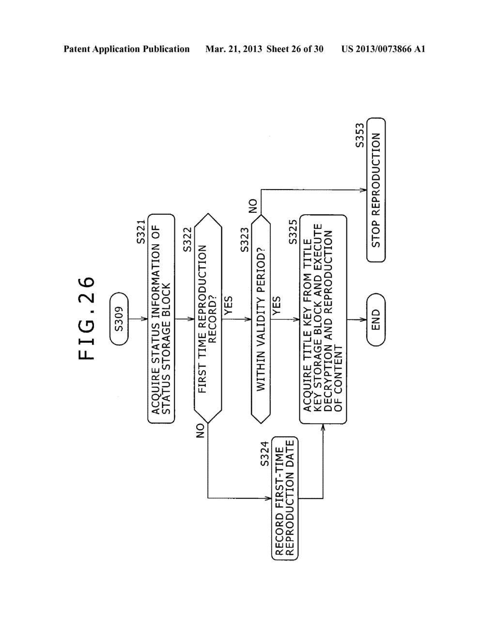 INFORMATION PROCESSING APPARATUS, INFORMATION PROCESSING METHOD AND     PROGRAM - diagram, schematic, and image 27