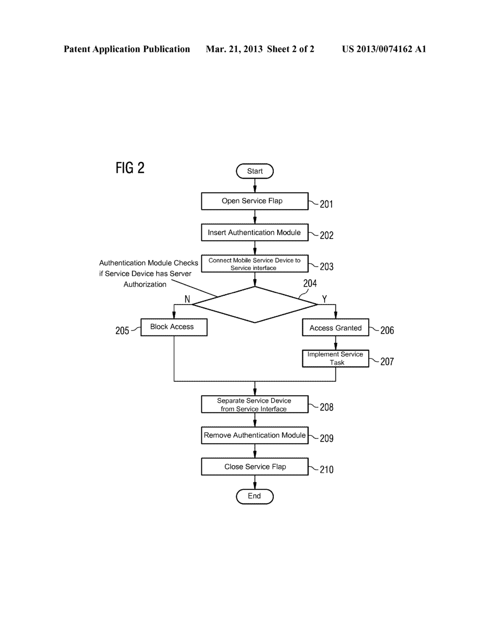 METHOD FOR DYNAMICALLY AUTHORIZING A MOBILE COMMUNICATIONS DEVICE - diagram, schematic, and image 03