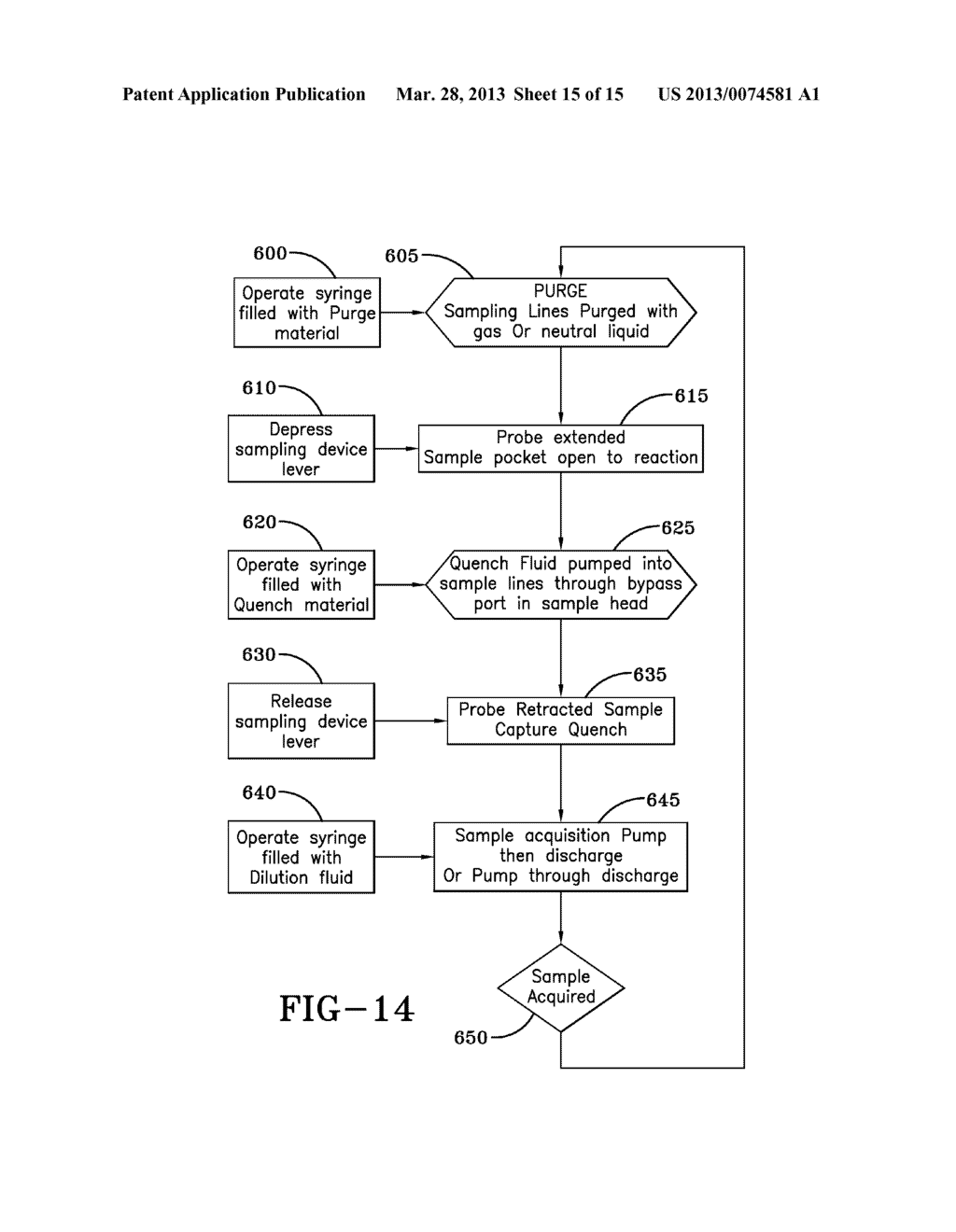 SAMPLING DEVICE AND METHOD OF USE THEREOF - diagram, schematic, and image 16