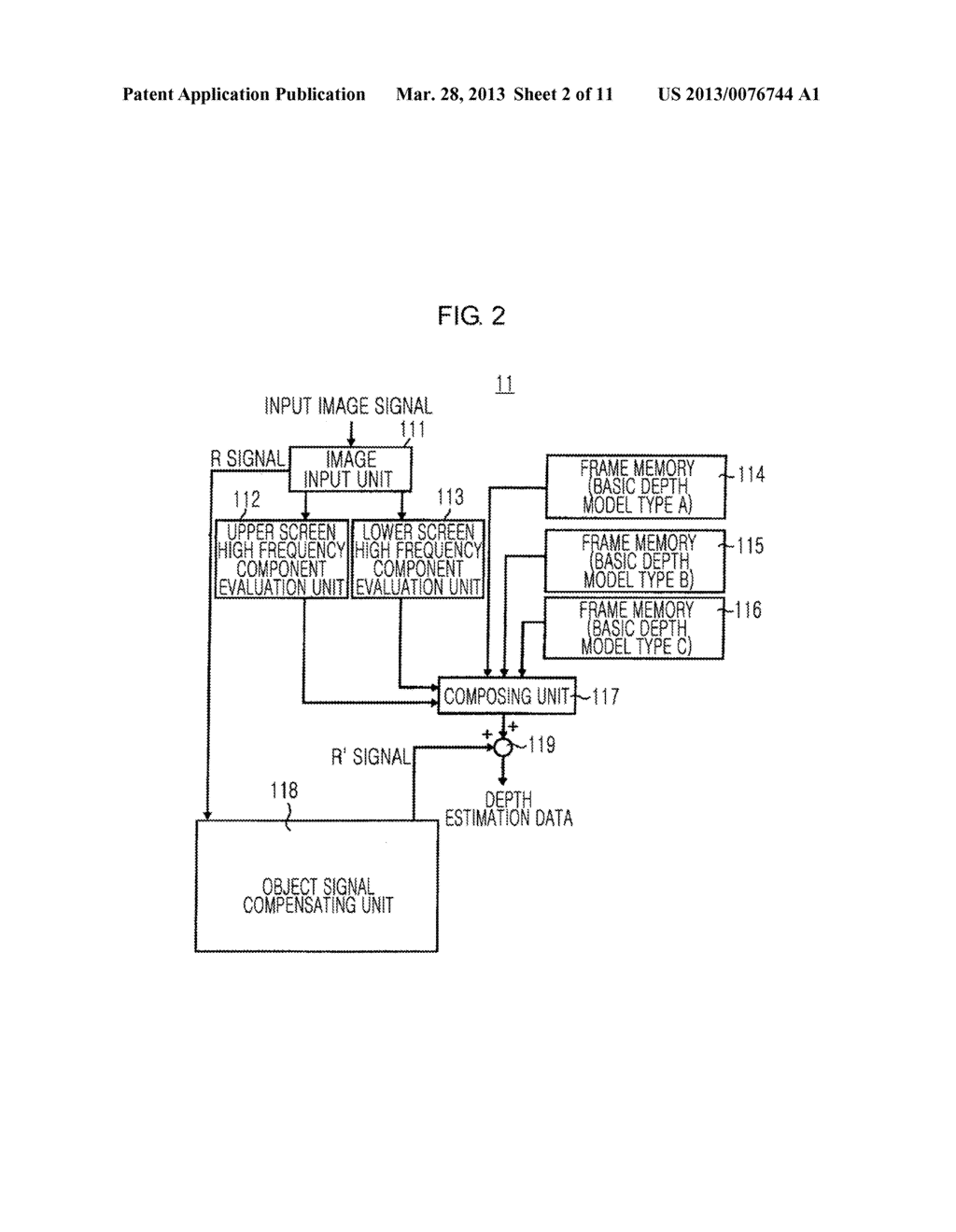 DEPTH ESTIMATION DATA GENERATING APPARATUS, DEPTH ESTIMATION DATA     GENERATING METHOD, AND DEPTH ESTIMATION DATA GENERATING PROGRAM, AND     PSEUDO THREE-DIMENSIONAL IMAGE GENERATING APPARATUS, PSEUDO     THREE-DIMENSIONAL IMAGE GENERATING METHOD, AND PSEUDO THREE-DIMENSIONAL     IMAGE GENERATING PROGRAM - diagram, schematic, and image 03