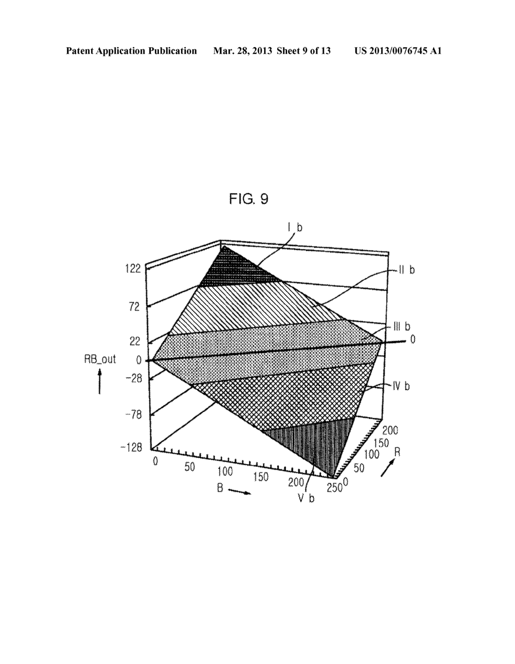 DEPTH ESTIMATION DATA GENERATING APPARATUS, DEPTH ESTIMATION DATA     GENERATING METHOD, AND DEPTH ESTIMATION DATA GENERATING PROGRAM, AND     PSEUDO THREE-DIMENSIONAL IMAGE GENERATING APPARATUS, PSEUDO     THREE-DIMENSIONAL IMAGE GENERATING METHOD, AND PSEUDO THREE-DIMENSIONAL     IMAGE GENERATING PROGRAM - diagram, schematic, and image 10