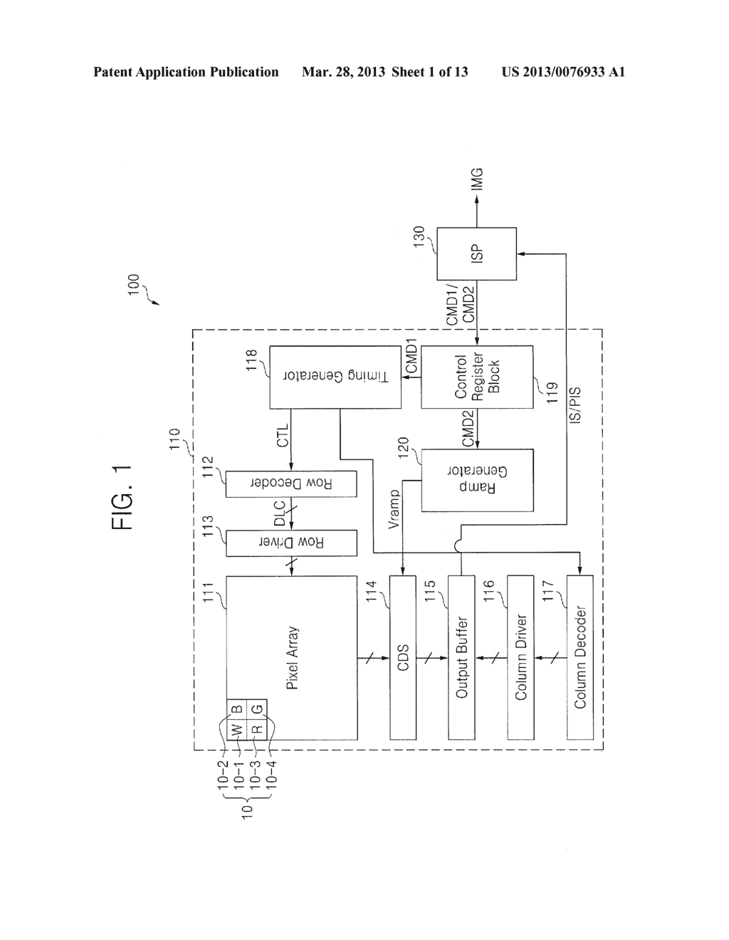 BACKSIDE ILLUMINATION IMAGE SENSOR, OPERATING METHOD THEREOF, IMAGE     PROCESSING SYSTEM AND METHOD OF PROCESSING IMAGE USING THE SAME - diagram, schematic, and image 02