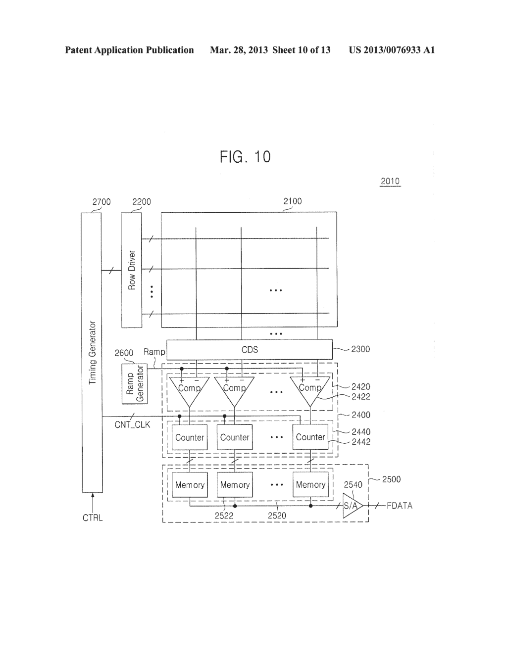 BACKSIDE ILLUMINATION IMAGE SENSOR, OPERATING METHOD THEREOF, IMAGE     PROCESSING SYSTEM AND METHOD OF PROCESSING IMAGE USING THE SAME - diagram, schematic, and image 11