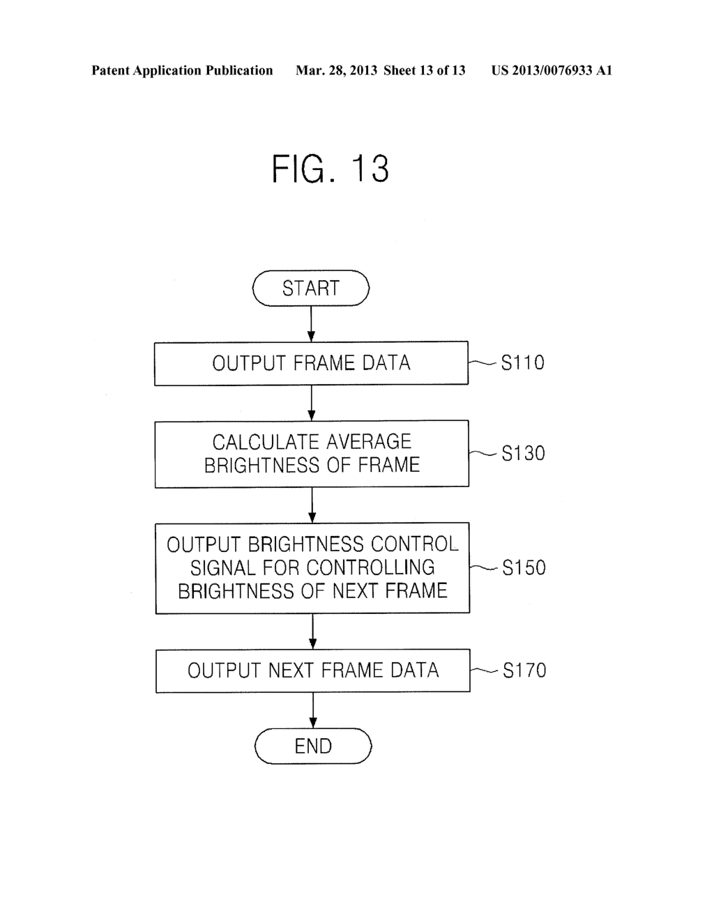 BACKSIDE ILLUMINATION IMAGE SENSOR, OPERATING METHOD THEREOF, IMAGE     PROCESSING SYSTEM AND METHOD OF PROCESSING IMAGE USING THE SAME - diagram, schematic, and image 14