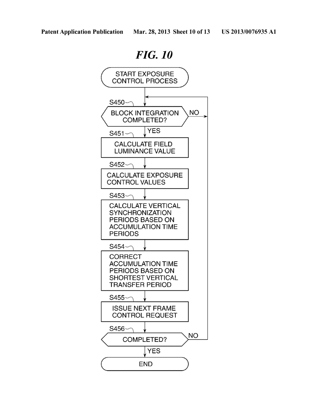 IMAGE RECORDING DEVICE THAT RECORDS MOVING IMAGE, METHOD OF CONTROLLING     THE SAME, AND STORAGE MEDIUM - diagram, schematic, and image 11