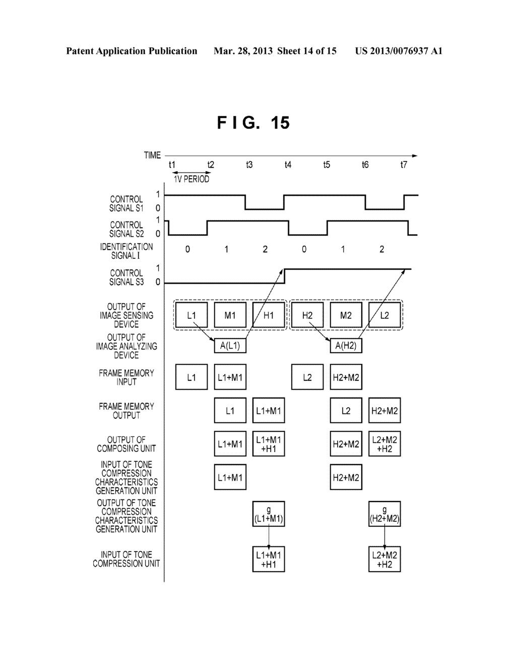 IMAGE PROCESSING APPARATUS AND METHOD THEREOF, AND IMAGE CAPTURE APPARATUS - diagram, schematic, and image 15