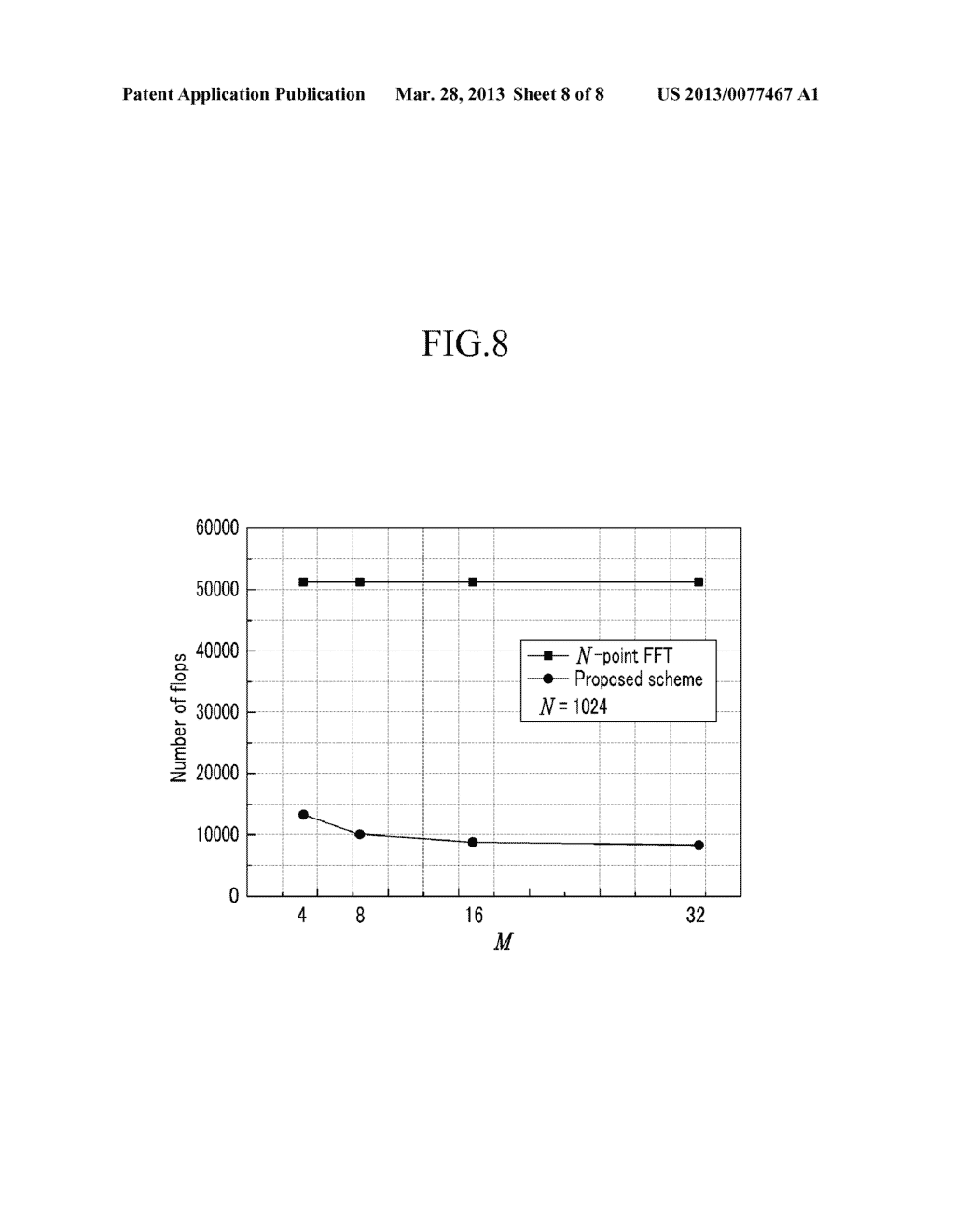 RECEIVER IN ORTHOGONAL FREQUENCY DIVISION MULTIPLE ACCESS SYSTEM AND     SIGNAL PROCESSING METHOD THEREOF - diagram, schematic, and image 09